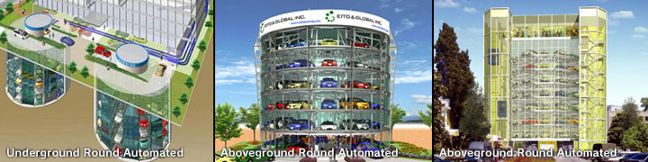 Round Automated Parking System